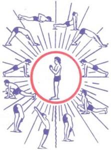 yogatherapy -sun salutions